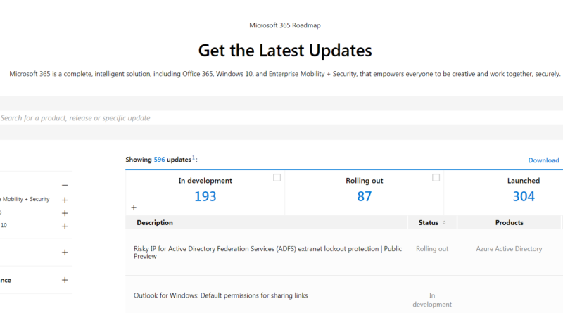 How to be updated about Office 365 and Microsoft 365 Updates?